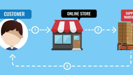 ecommerce dropshipping tips